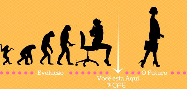 Evolução da Postura